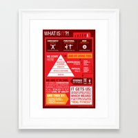 crossfit Framed Art Prints featuring What is CrossFit Infographic by Carlz James Söda