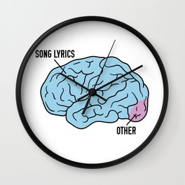 If I had a brain Wall Clock