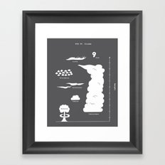 Know your clouds! Framed Art Print