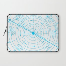 Stormy North Laptop Sleeve