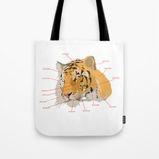 Tiger Colors Tote Bag