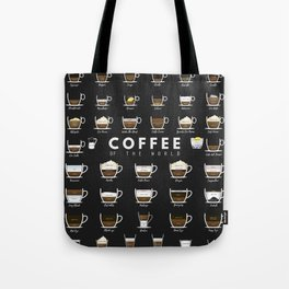 Coffee Types Chart Tote Bag