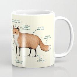Anatomy of a Fox Coffee Mug