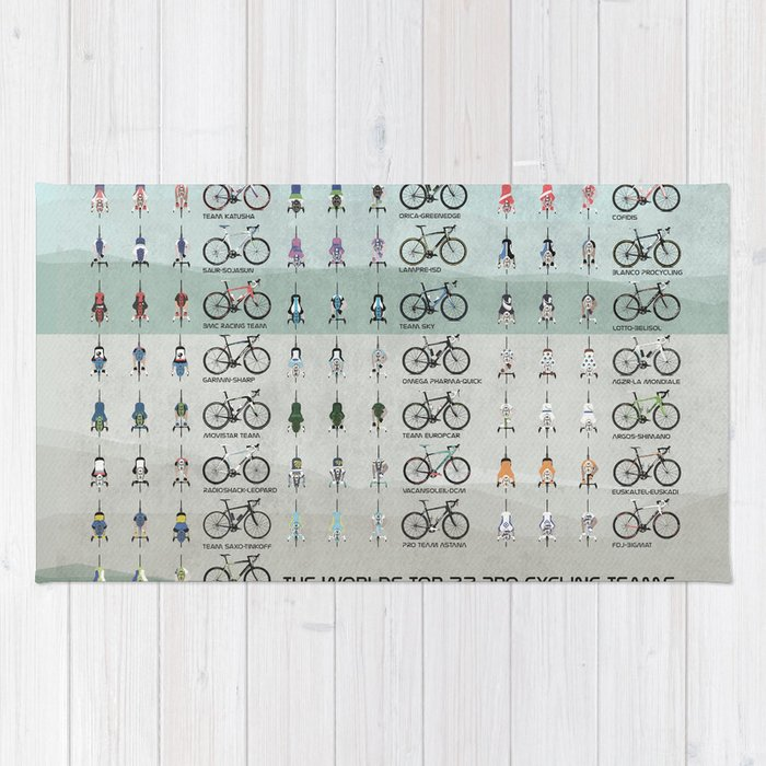 Pro Cycling Teams Rug