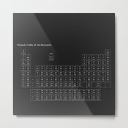 Periodic table of elements Metal Print