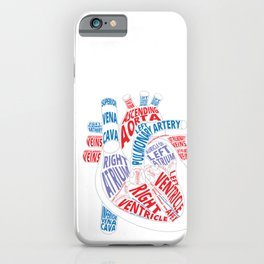 Parts of heart product Anatomical heart Gift for cardiologist iPhone Case