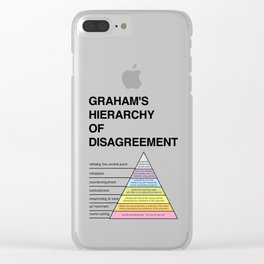 Graham's Hierarchy of Disagreement funn pyramid Clear iPhone Case