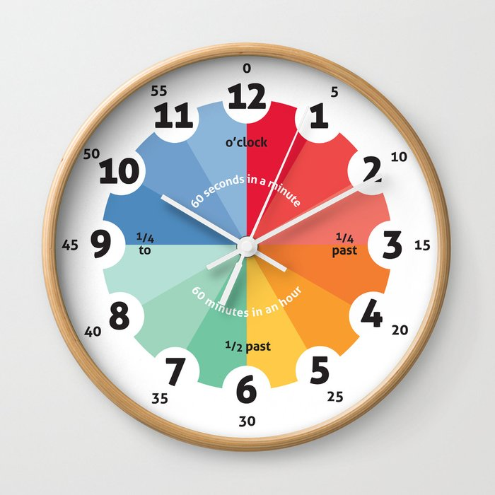 Learning Clock Gifts For Teachers Teaching Time Clroom Clocks Playroom Decor Nursery Wall By Textility