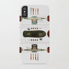 The Anatomy of a Skateboard Slim Case iPhone X