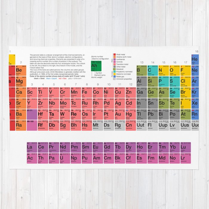The Periodic Table Of Elements Rug By Moleculestore Society6