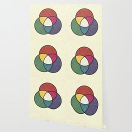 Matthew Luckiesh: The Additive Method of Mixing Colors (1921), vintage re-make Wallpaper