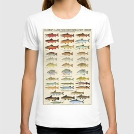 Illustrated Eastern Game Fish Identification Chart T-shirt