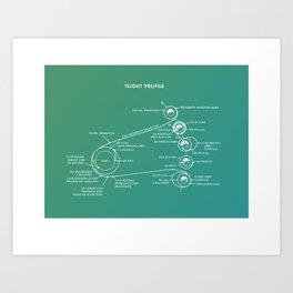 Earth-Moon Map Art Print