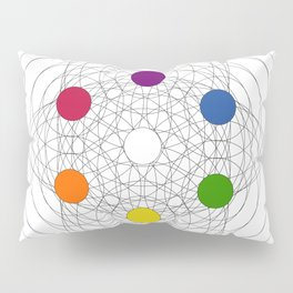 Max Becke's trichromatic solid (remake) Pillow Sham