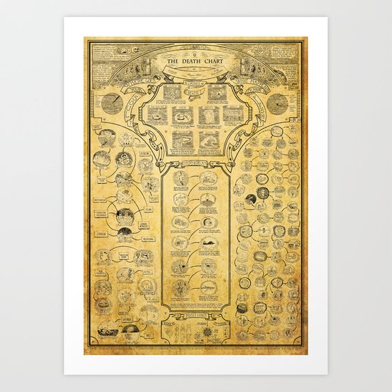 DEATH CHART Art Print