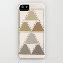 Antique Color Theory iPhone Case