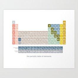 Moden Periodic Table Art Print