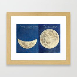 17th-Century Astronomical Art by Maria Clara Eimmart: Moon Phases Framed Art Print