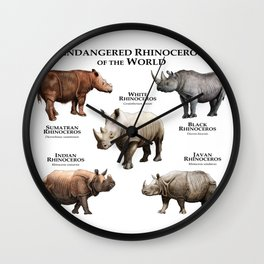 Endangered Rhinoceros of the World Wall Clock