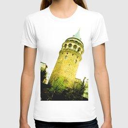 From below. T-shirt