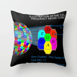 Network reused frequency Throw Pillow