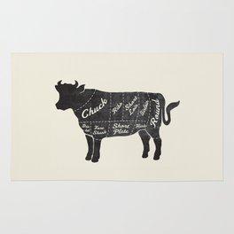 Beef Butcher Diagram Rug