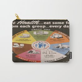 Vintage poster - Food Groups Carry-All Pouch