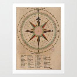 Vintage Compass Rose Diagram (1664) Art Print