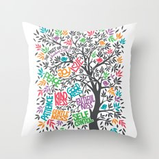 The Fruit Of The Spirit (II) Throw Pillow