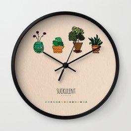 Suckulent Plants Wall Clock
