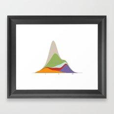 World earnings Framed Art Print