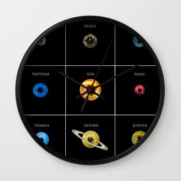 Eyes In The Sky Science Poster Wall Clock
