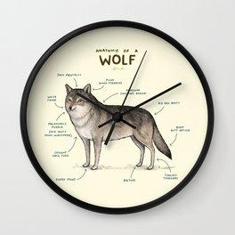 Anatomy of a Wolf Wall Clock