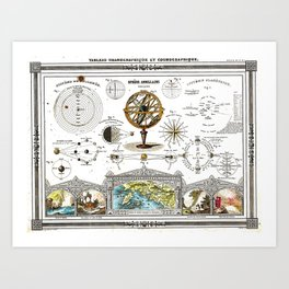 Sphere Armillaire - Astronomical and Cosmographical Chart Art Print