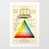 Gorgeous early 20th c. color instruction image Art Print