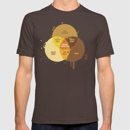 poutine venn diagram T-shirt