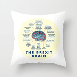 THE BREXIT BRAIN (AND WHAT IT THINKS) Throw Pillow