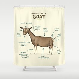 Anatomy of a Goat Shower Curtain
