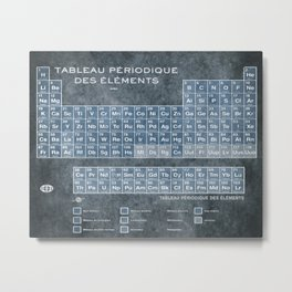 Tableau Periodiques Periodic Table Of The Elements Vintage Chart Blue Metal Print
