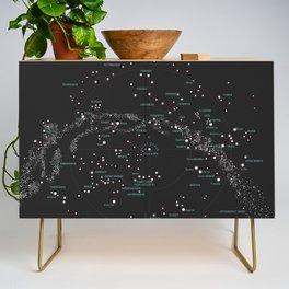 Norra Stjärnhimlen Credenza