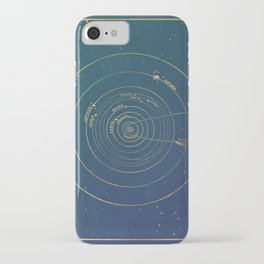 Golden System iPhone Case