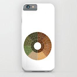 Coffee Flavor Wheel iPhone Case