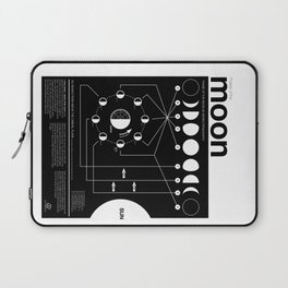 Phases of the Moon infographic Laptop Sleeve
