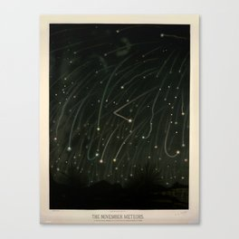 Meteor shower by Étienne Léopold Trouvelot (1868) Leinwanddruck