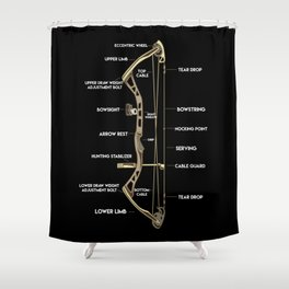 Bow Anatomy | Hunting Compound Shower Curtain