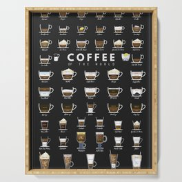 Coffee Types Chart Serving Tray