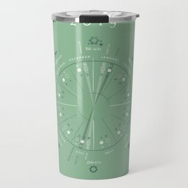 Wheel of the Year 2019 Travel Mug