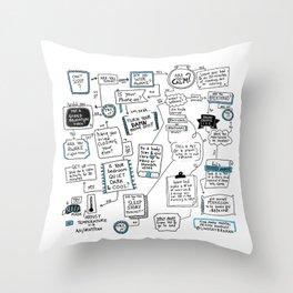 Sleep Hygiene Flow Chart Throw Pillow