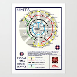 Final Fantasy VII - Midgar Mass Transit System Map Art Print