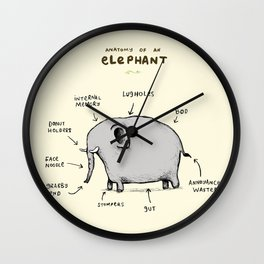 Anatomy of an Elephant Wall Clock